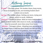 Read more about the article Mothering Seasons